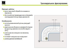 Conference «Enhancement of metal-working productions efficiency», Perm
